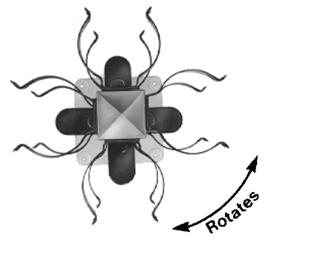 MB -Rotate