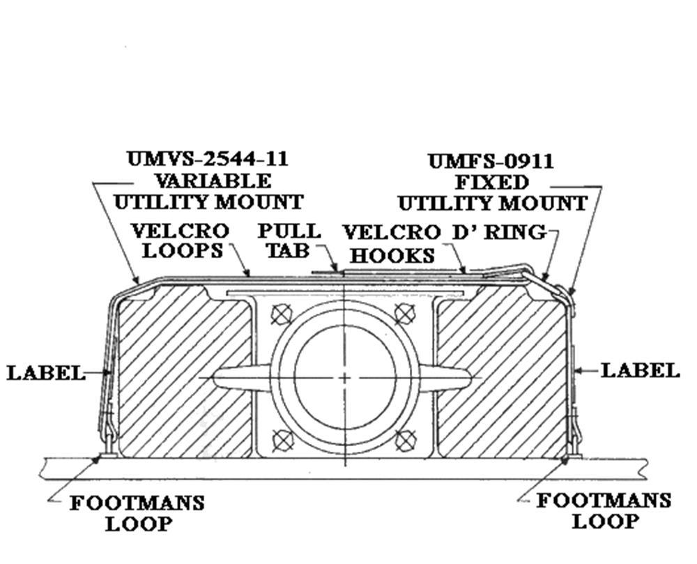 Utility Diagram